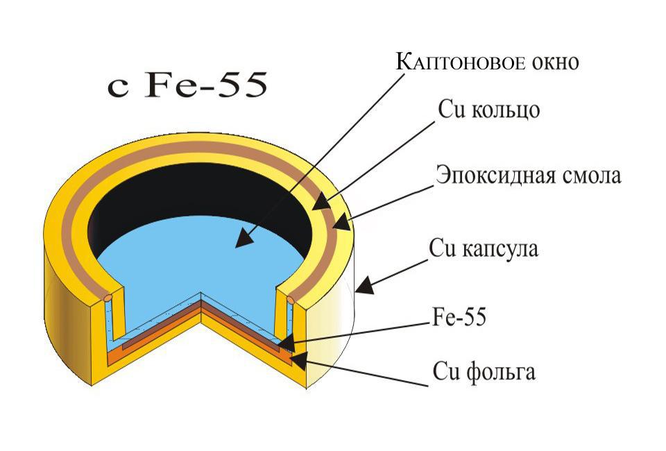 Fe-55